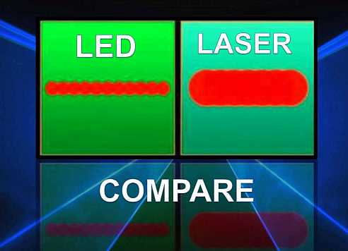 LED-LASER THERAPY